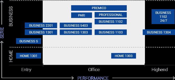 exone_pc_positionierung56b219f65bea4